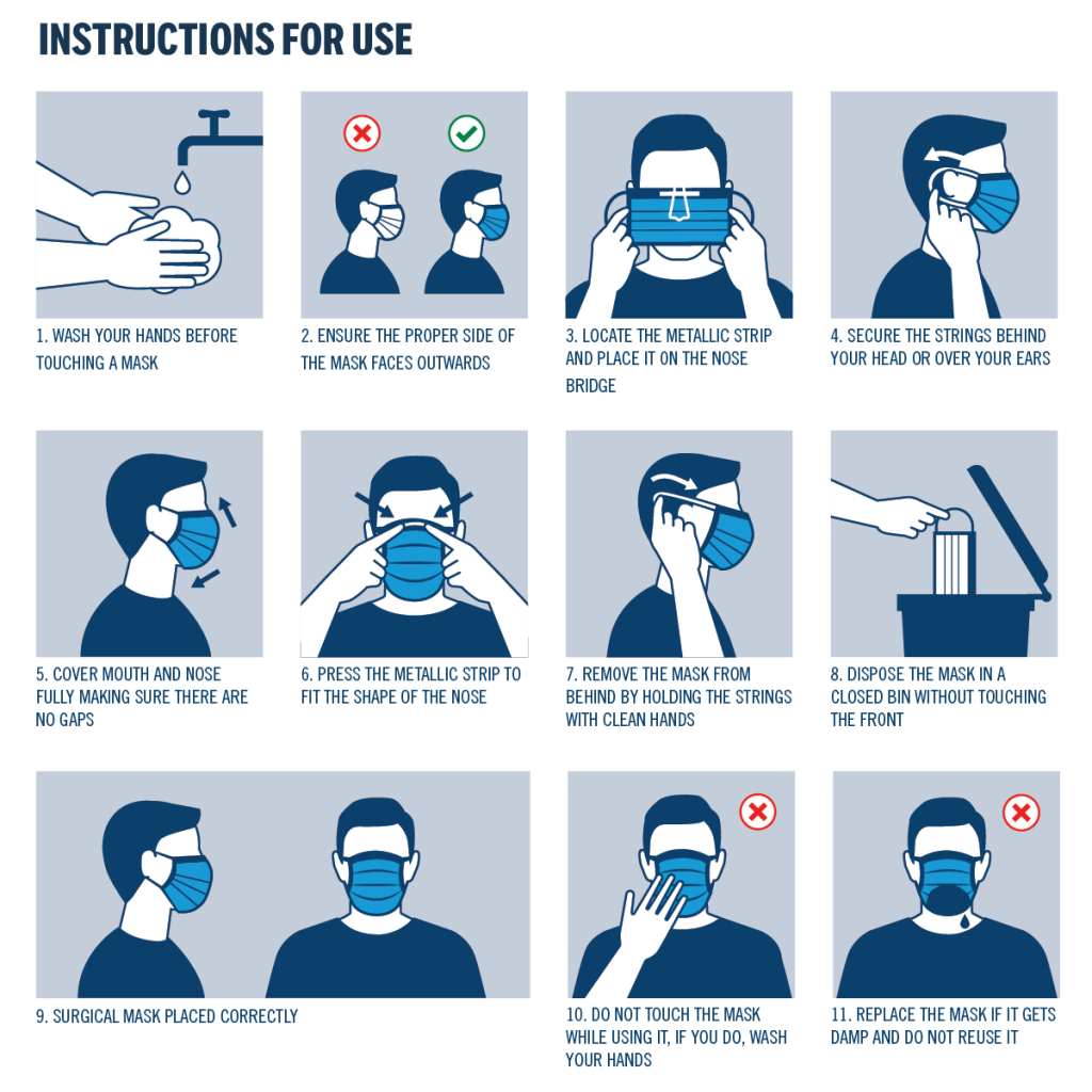 face masks instructions for use